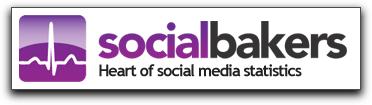 Logo SocialBakers