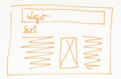 Beispiel für ein Wireframe