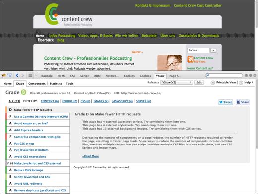 YSlow-Ergebnisse für content-crew.de