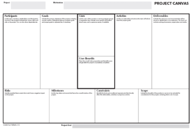 Screenshot The Project Canvas