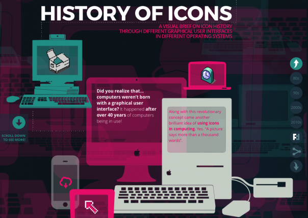Screenshot Site History of Icons