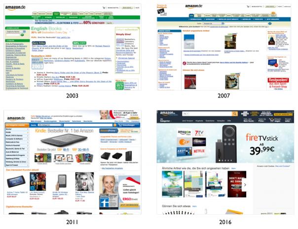Screenshots Amazon.de im Lauf der Jahre