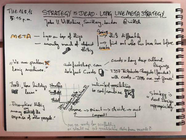 Sketchnotes - Strategy is Dead