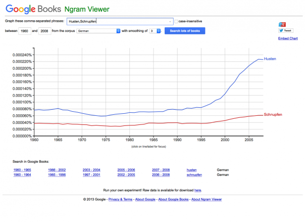 Screenshot Ngram Viewer
