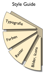 Inhalte eines Style Guide