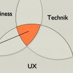 Entscheider & Entwickler für UX begeistern – Newsletter 12/2019