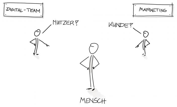 Illustration Sicht auf Mensch als Nutzer oder Kunde