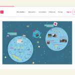 Online-Design Sprints durchführen